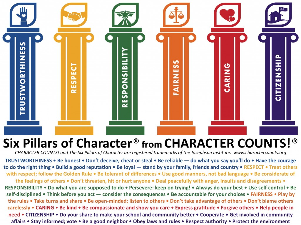Free Worksheets 6 pillars of character worksheets : Links u00bb iComets.org