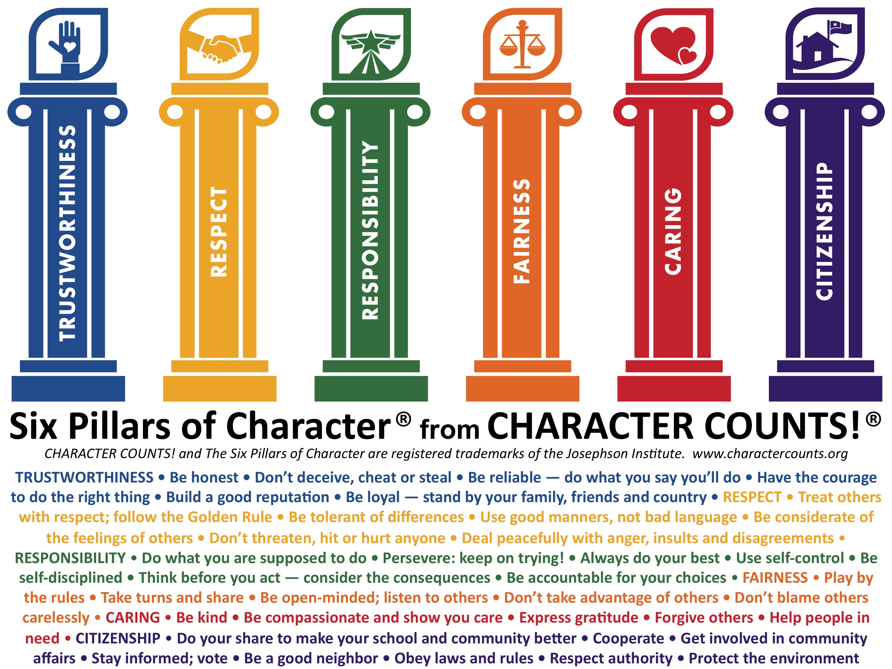 Free Worksheets 6 pillars of character worksheets : 6 Pillars Related Keywords u0026 Suggestions - 6 Pillars Long ...